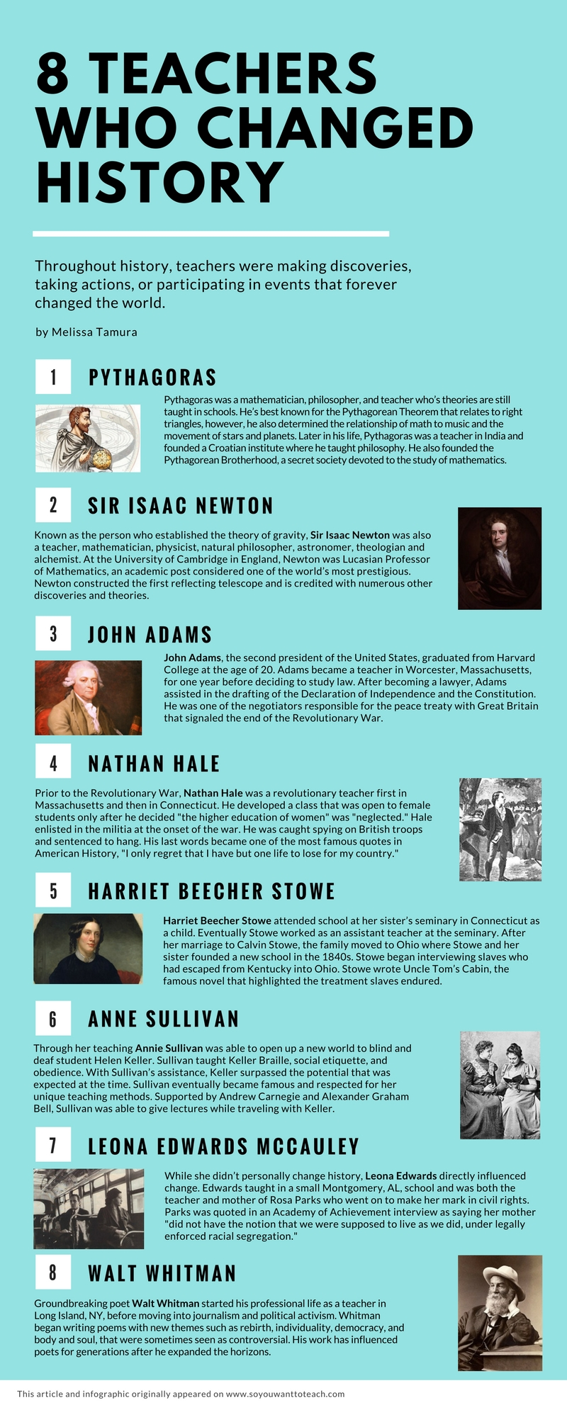 8 Teachers Who Changed History