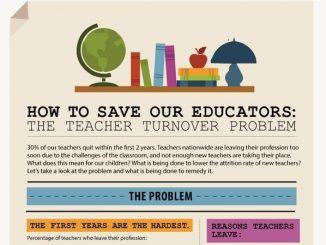 How-To-Save-Our-Educators-USC-Rossier