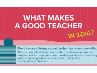 what-makes-a-good-teacher-infographic-headline
