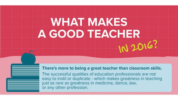 [INFOGRAPHIC] What Makes A Good Teacher In 2016?